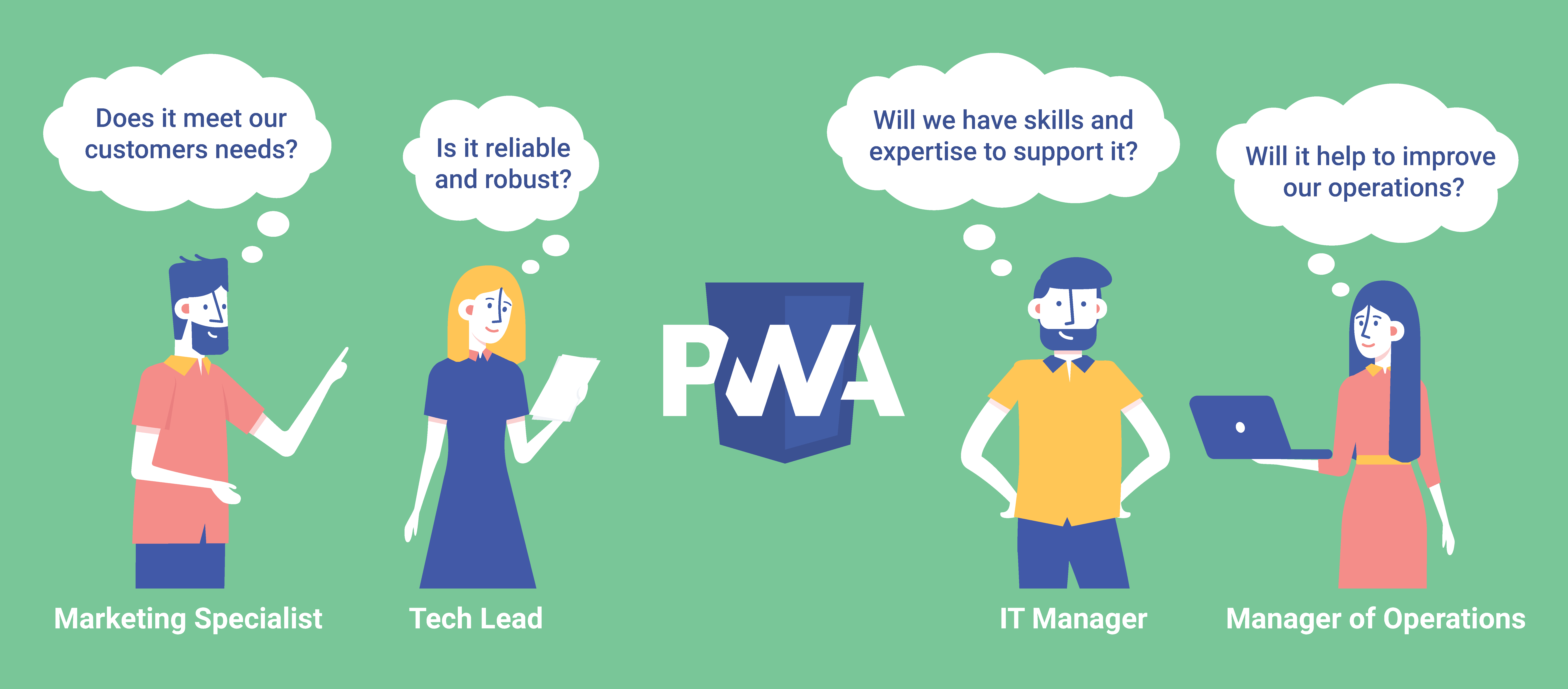 PWA for business