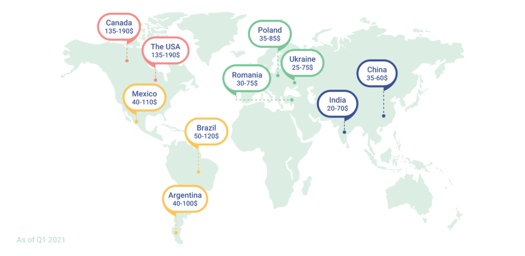 A map of the globe showing hourly rates of software development around the world