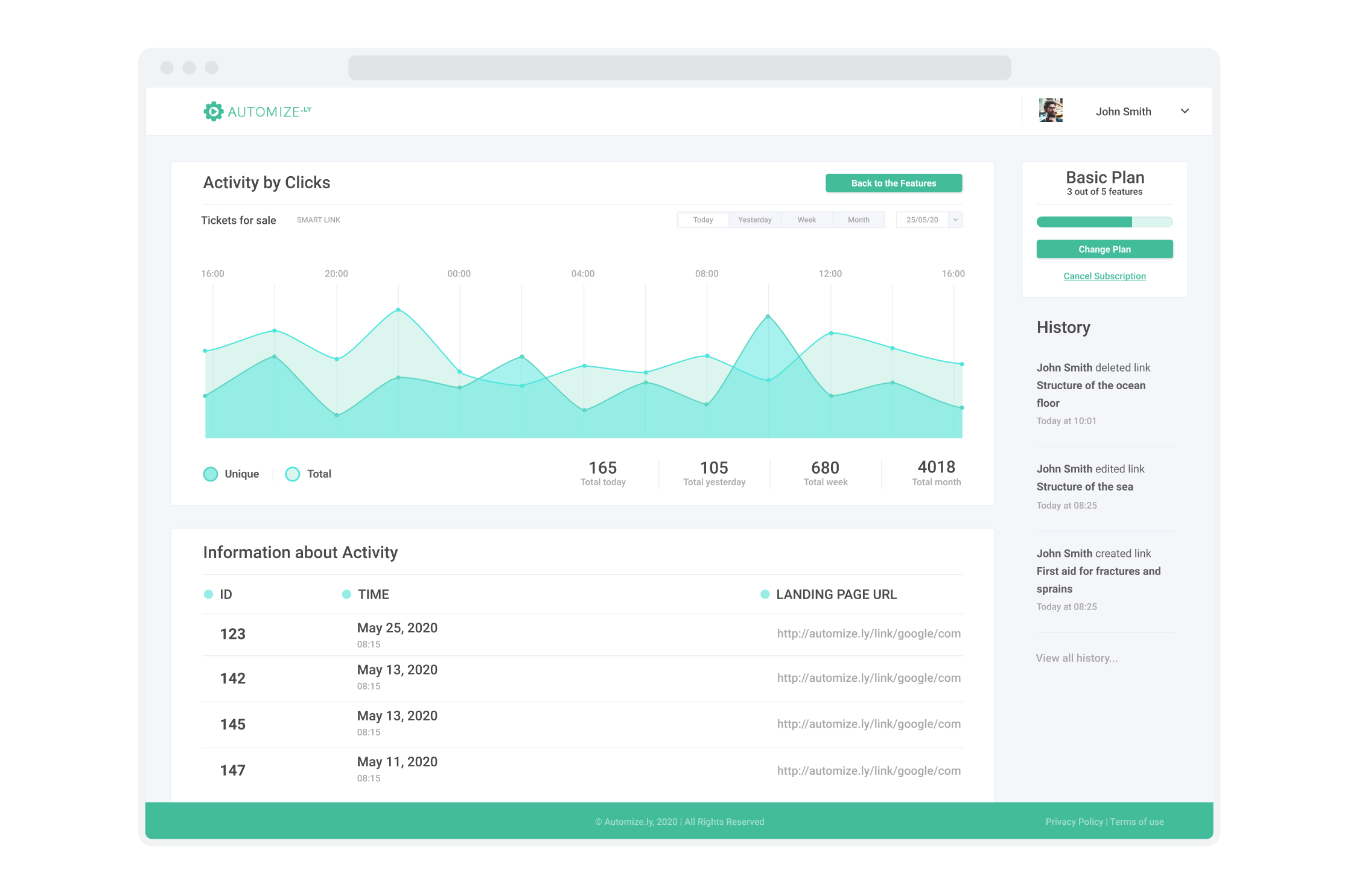 Activity page for Automizely, a marketing automation platform for e-commerce businesses