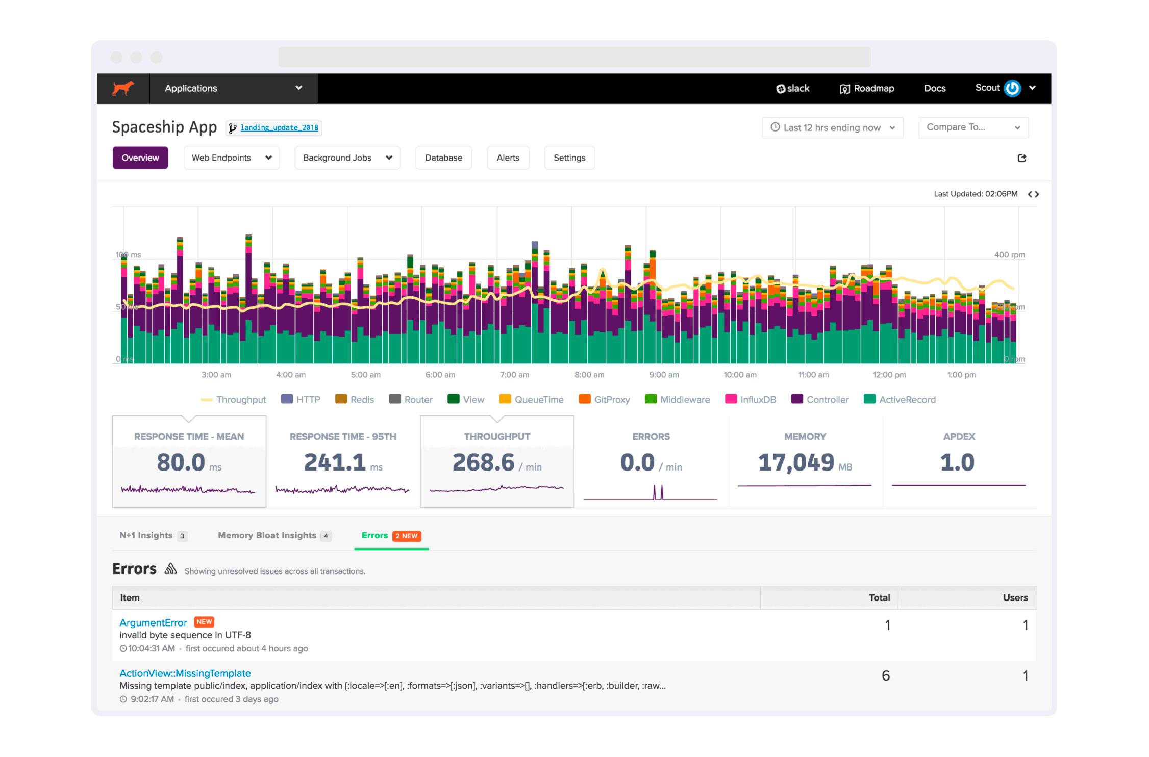 Application Monitoring SaaS Dashboard