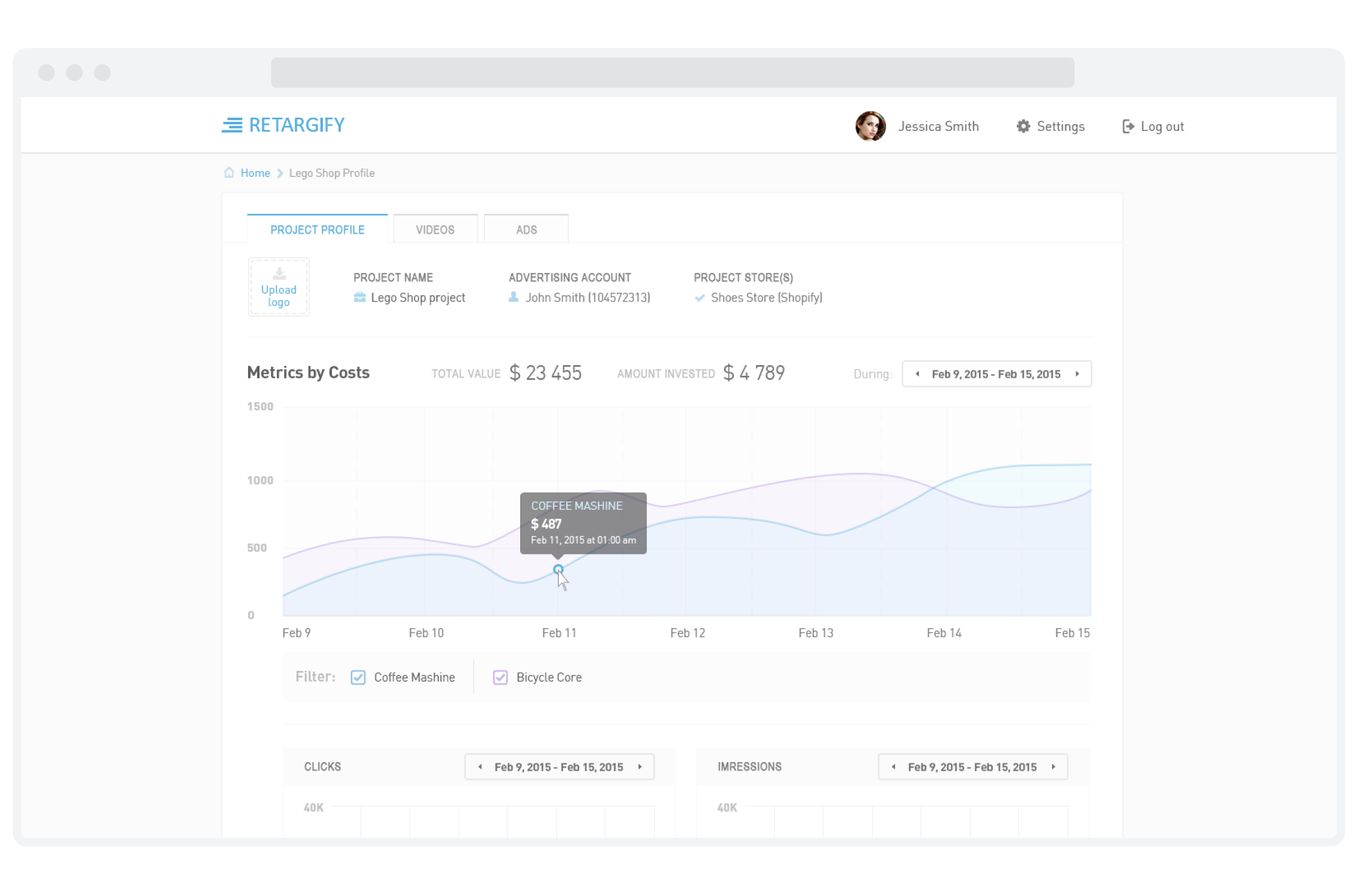 Retargify Marketing Automation Statistics Page