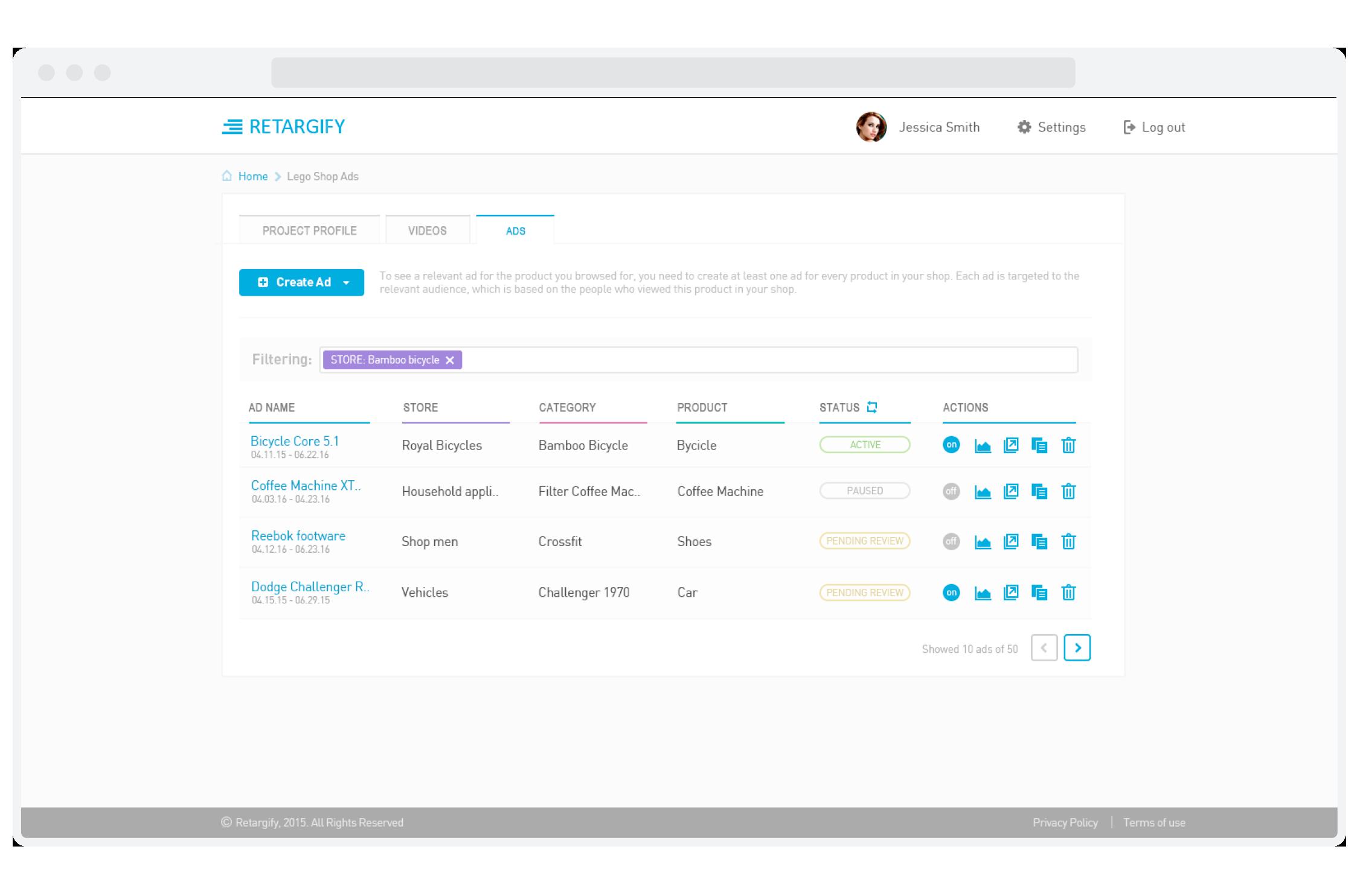 Retargify Marketing Automation Platform Dashboard
